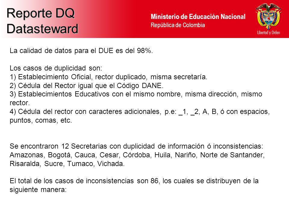 Reporte DQ Datasteward