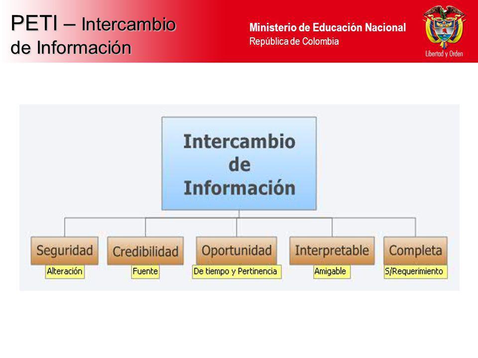 PETI – Intercambio de Información