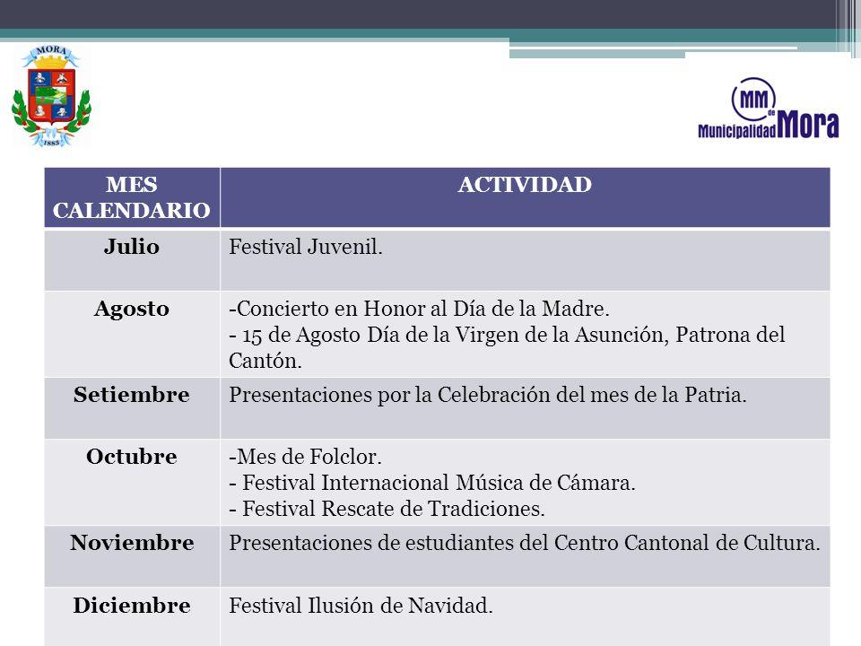 MES CALENDARIO ACTIVIDAD. Julio. Festival Juvenil. Agosto. Concierto en Honor al Día de la Madre.