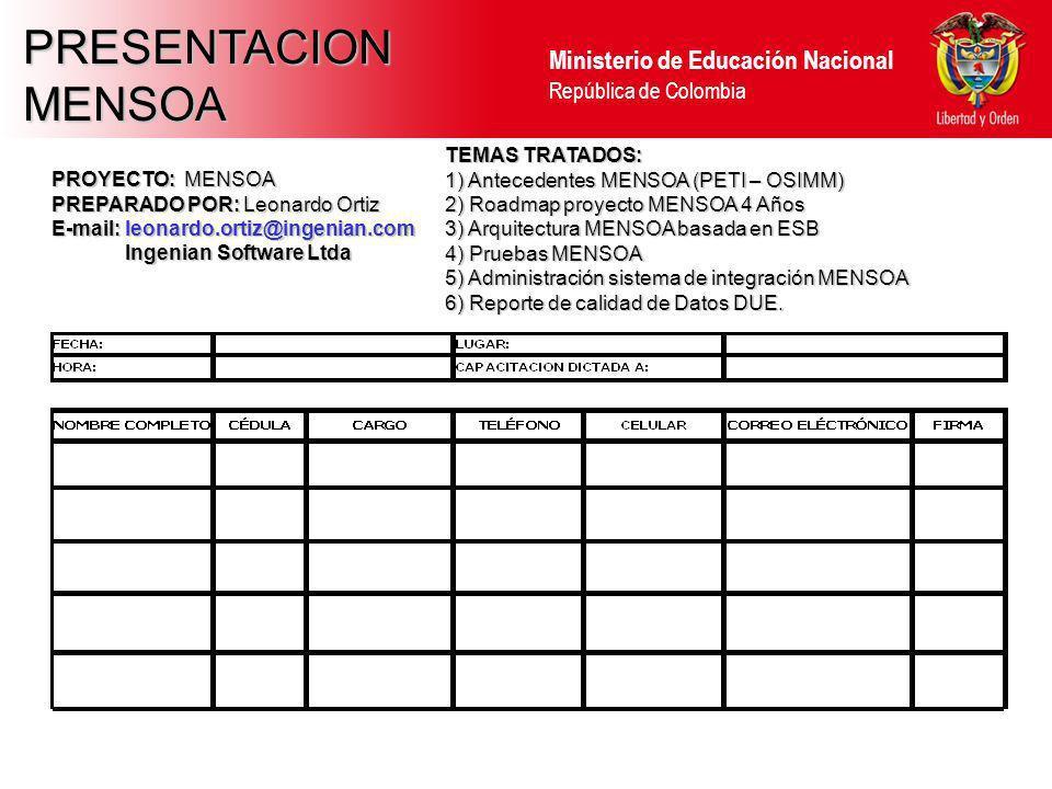 PRESENTACION MENSOA PROYECTO: MENSOA PREPARADO POR: Leonardo Ortiz