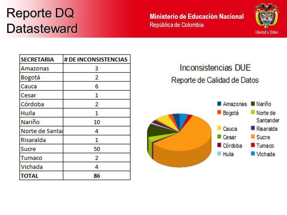 Reporte DQ Datasteward 39 39 39 39