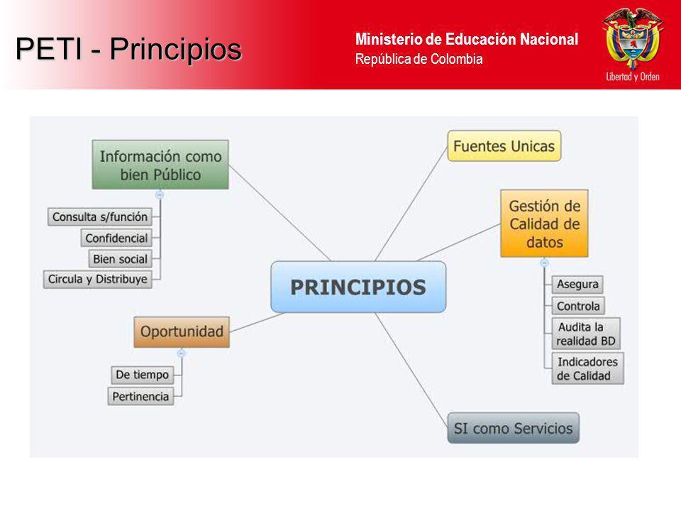 PETI - Principios 5 5 5 5