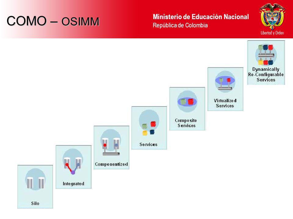 COMO – OSIMM 7 7 7