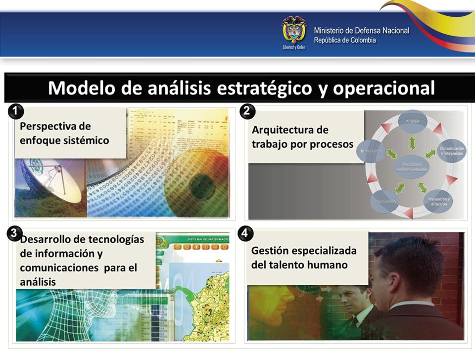 El Modelo de Análisis Estratégico y Operacional se fundamenta sobre 4 ejes fundamentales:
