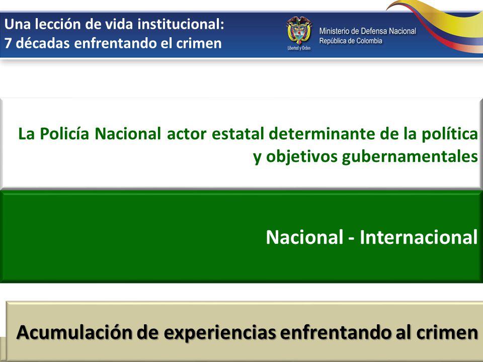 Nacional - Internacional