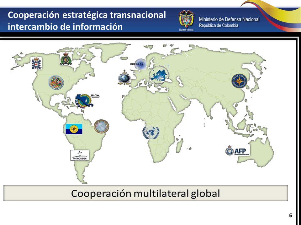 Cooperación estratégica transnacional intercambio de información