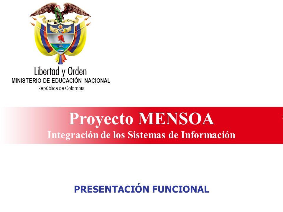 Integración de los Sistemas de Información PRESENTACIÓN FUNCIONAL