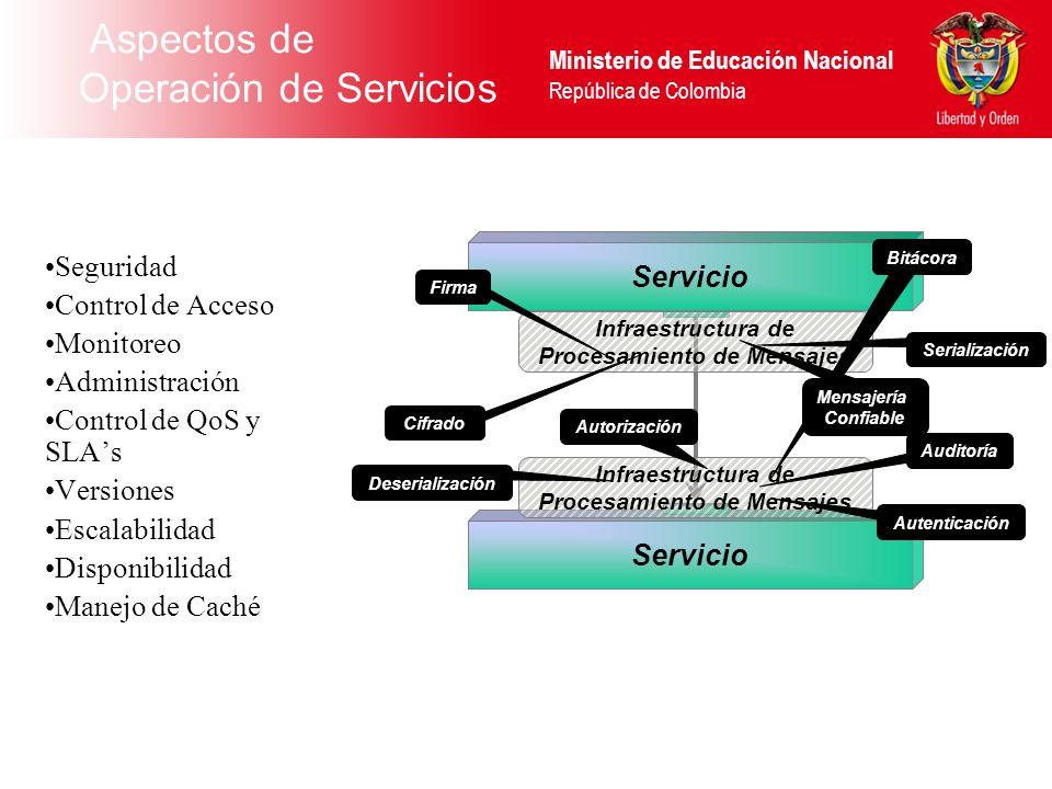 Aspectos de Operación de Servicios