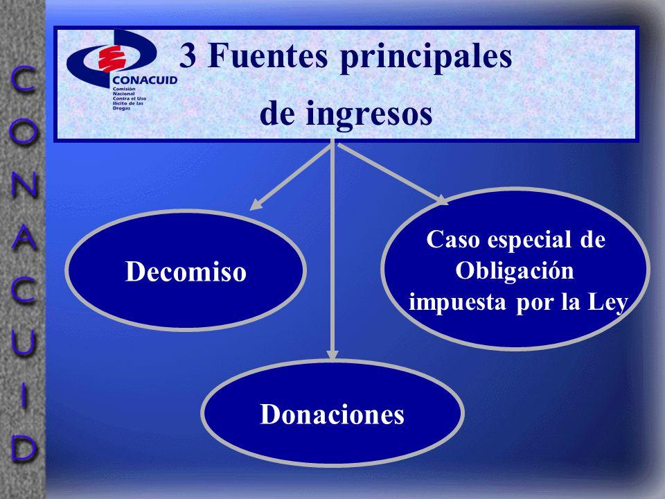 3 Fuentes principales de ingresos