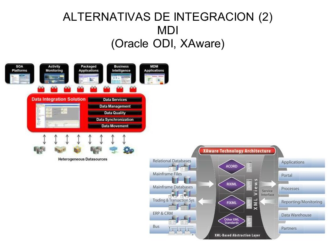 ALTERNATIVAS DE INTEGRACION (2) MDI (Oracle ODI, XAware)