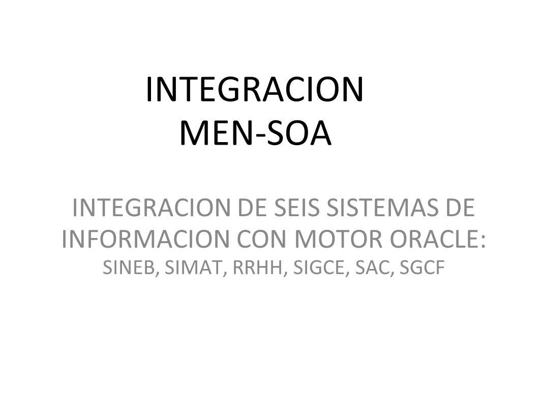 INTEGRACION MEN-SOA INTEGRACION DE SEIS SISTEMAS DE INFORMACION CON MOTOR ORACLE: SINEB, SIMAT, RRHH, SIGCE, SAC, SGCF.