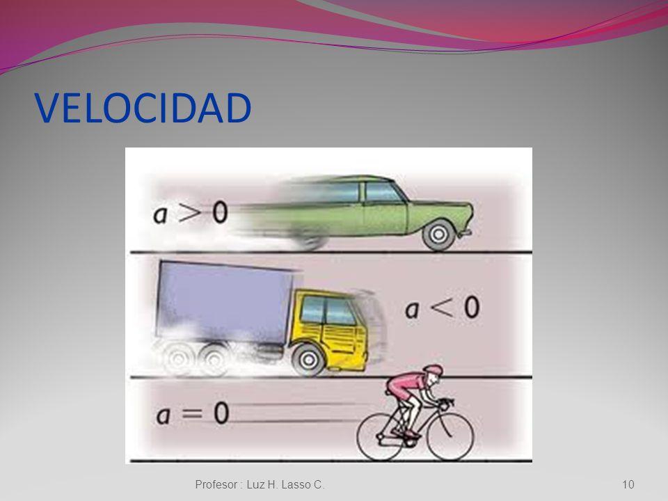 VELOCIDAD Profesor : Luz H. Lasso C.