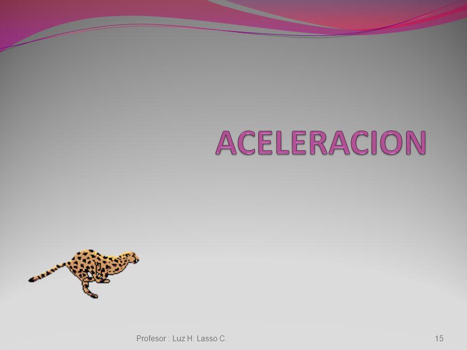 ACELERACION Profesor : Luz H. Lasso C.