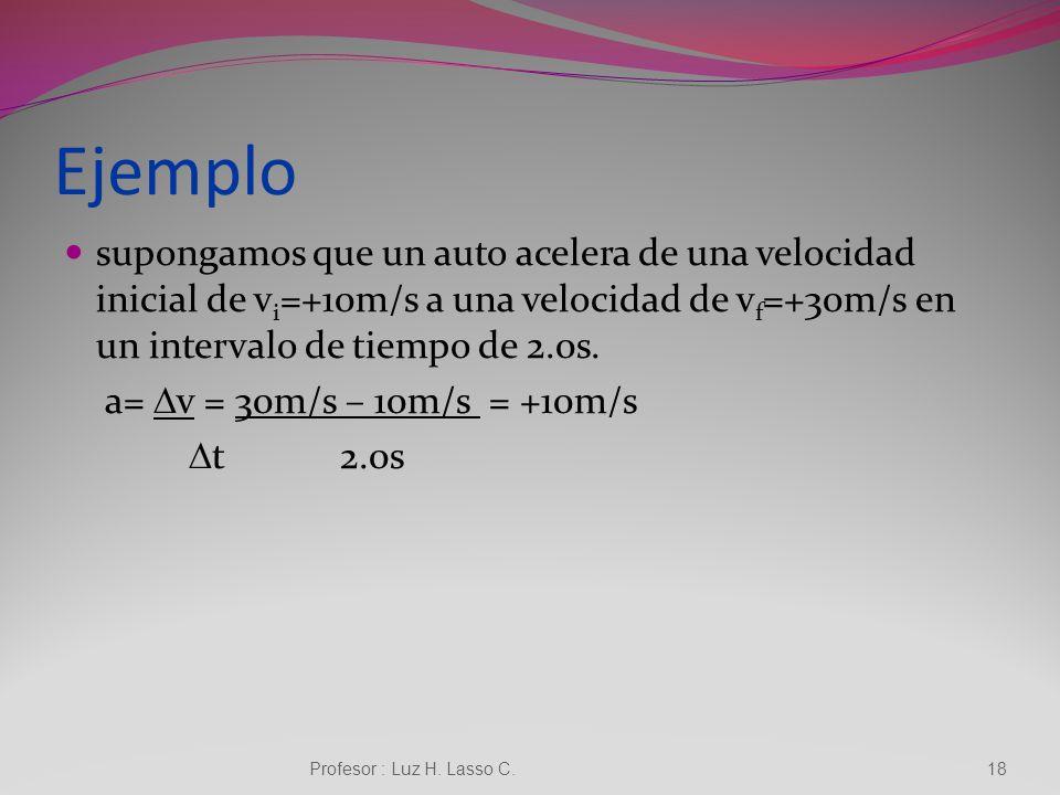 Ejemplo supongamos que un auto acelera de una velocidad inicial de vi=+10m/s a una velocidad de vf=+30m/s en un intervalo de tiempo de 2.0s.