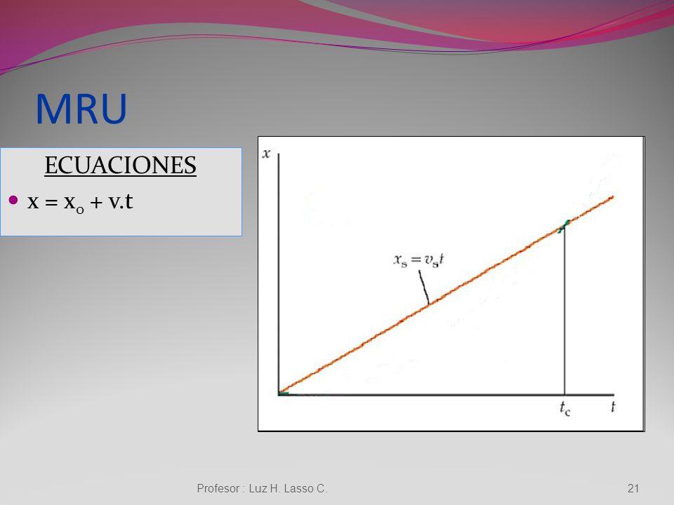 MRU ECUACIONES x = x0 + v.t Profesor : Luz H. Lasso C.
