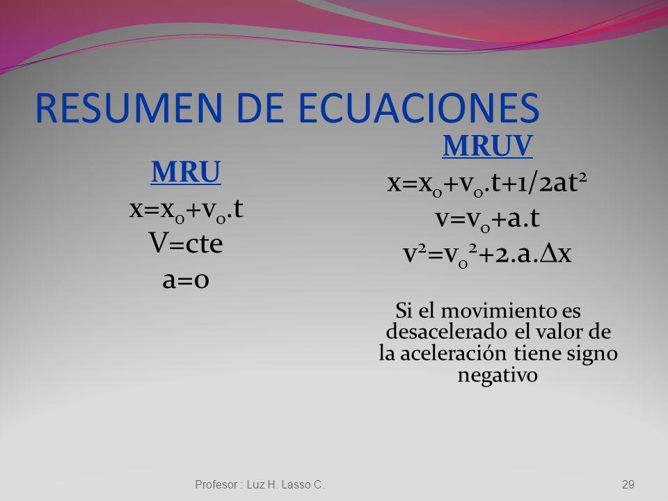 RESUMEN DE ECUACIONES MRUV x=xo+vo.t+1/2at2 MRU x=x0+vo.t V=cte a=0