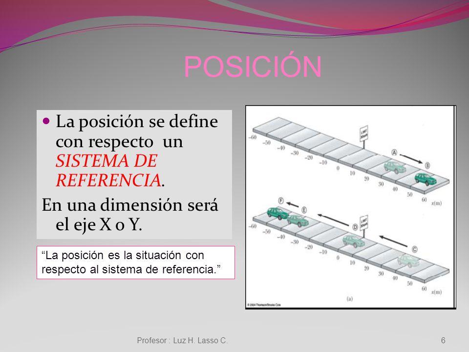 POSICIÓN La posición se define con respecto un SISTEMA DE REFERENCIA.