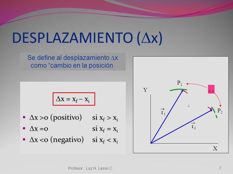 Se define al desplazamiento Dx como cambio en la posición