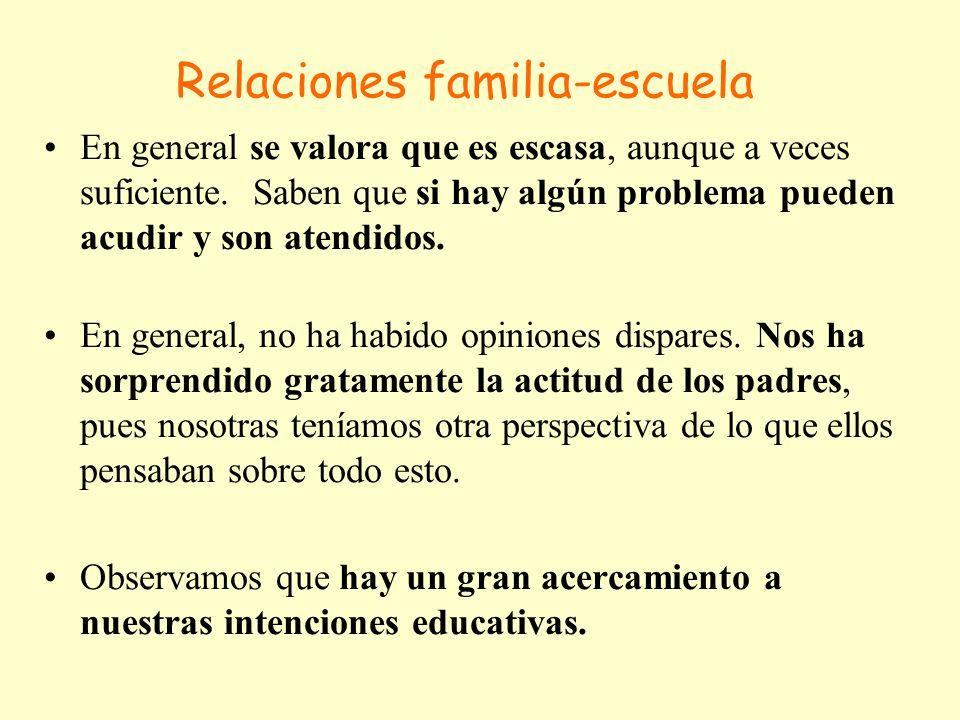 Relaciones familia-escuela