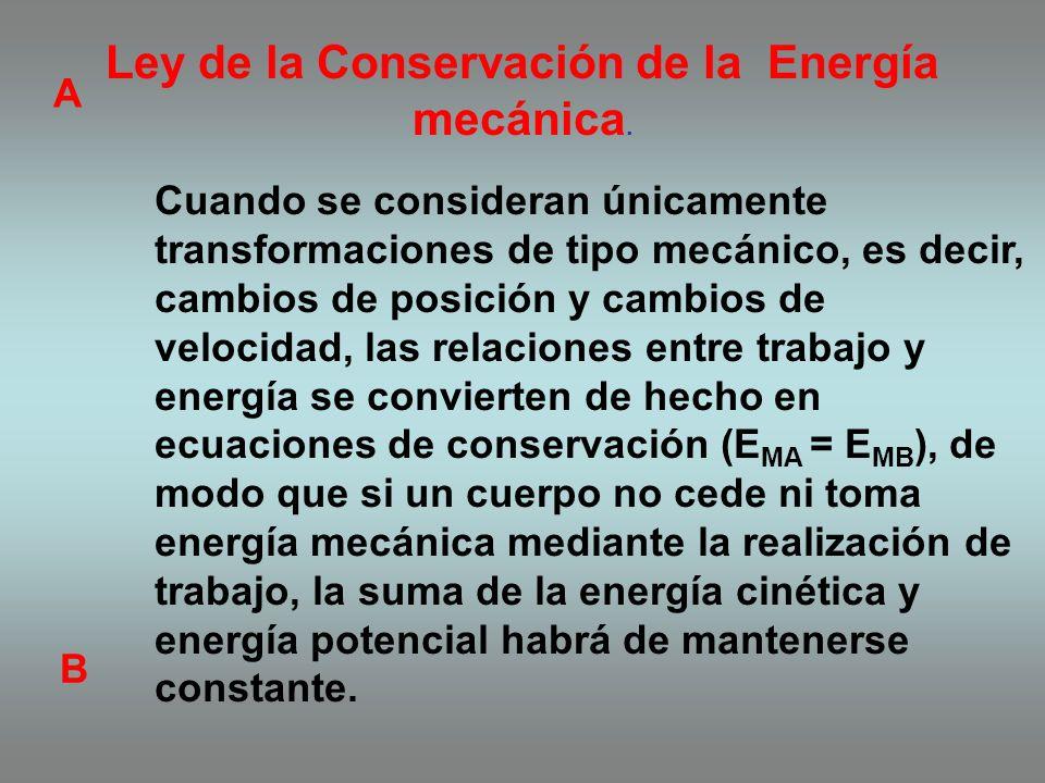 Ley de la Conservación de la Energía mecánica.