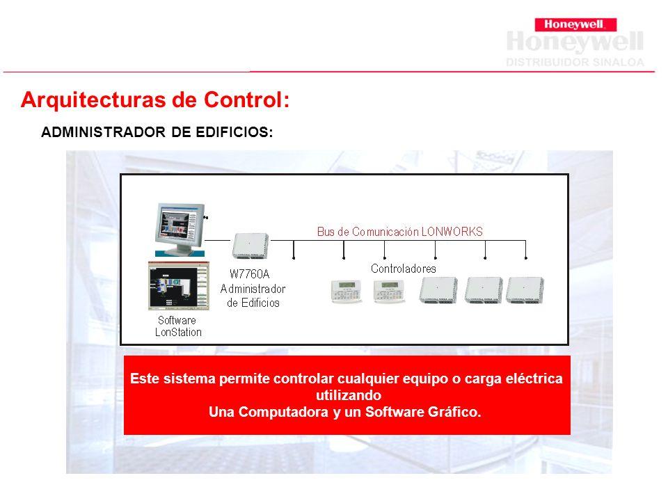 Arquitecturas de Control: