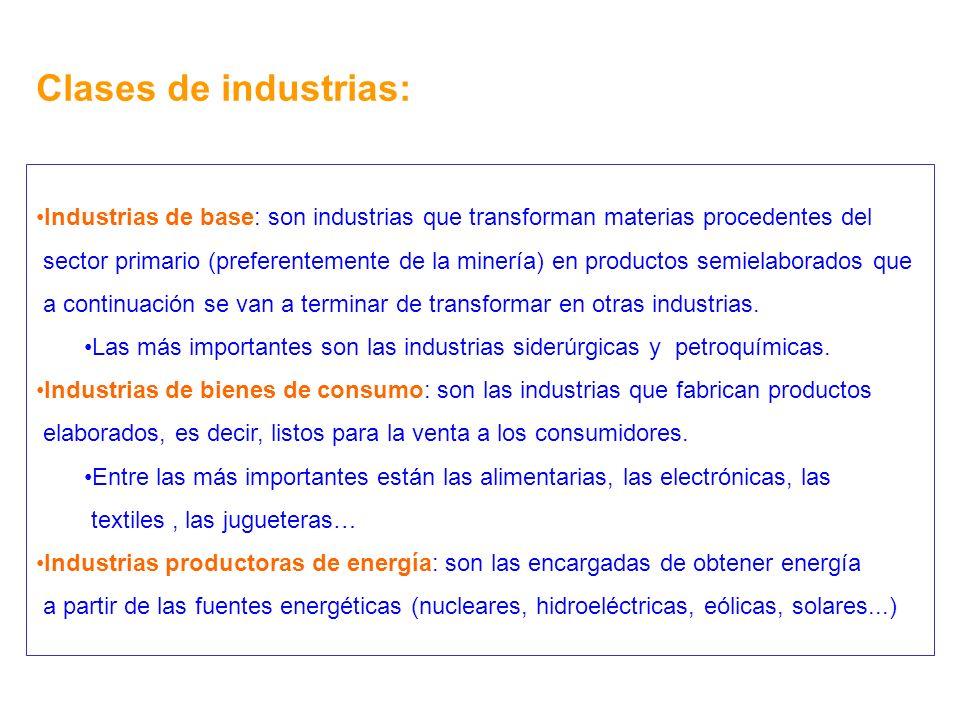 Clases de industrias: Industrias de base: son industrias que transforman materias procedentes del.