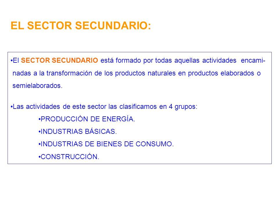 EL SECTOR SECUNDARIO: El SECTOR SECUNDARIO está formado por todas aquellas actividades encami-