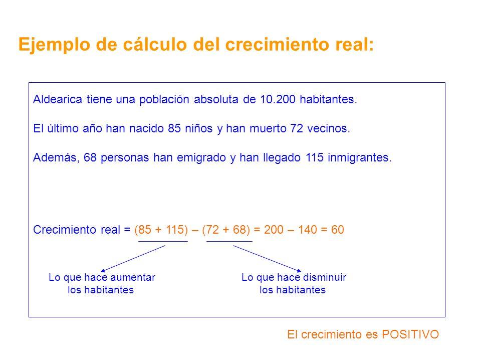 Ejemplo de cálculo del crecimiento real: