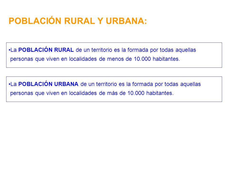 POBLACIÓN RURAL Y URBANA: