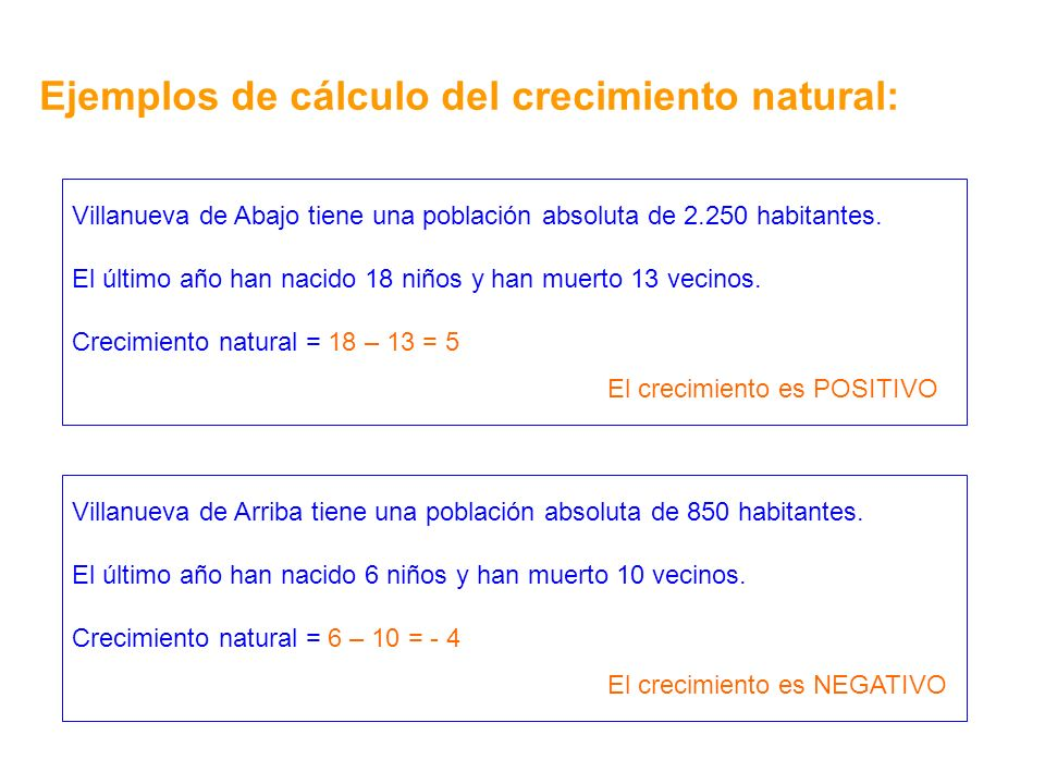 Ejemplos de cálculo del crecimiento natural:
