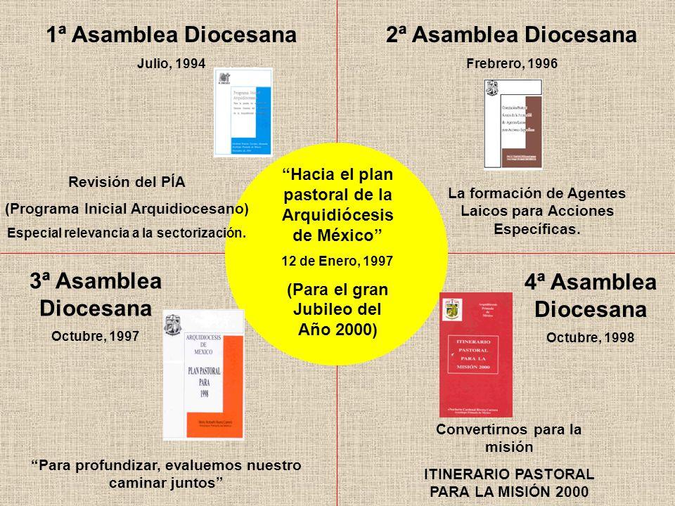 1ª Asamblea Diocesana 2ª Asamblea Diocesana 3ª Asamblea Diocesana
