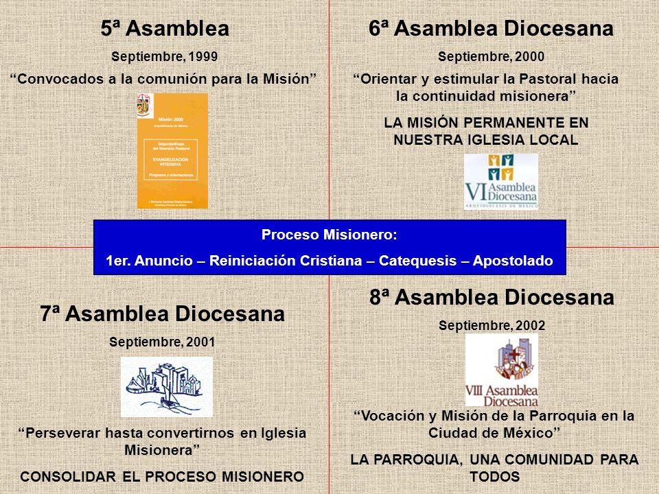 5ª Asamblea 6ª Asamblea Diocesana 8ª Asamblea Diocesana