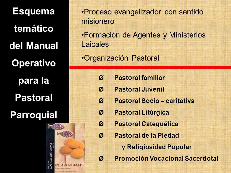 Esquema temático del Manual Operativo para la Pastoral Parroquial