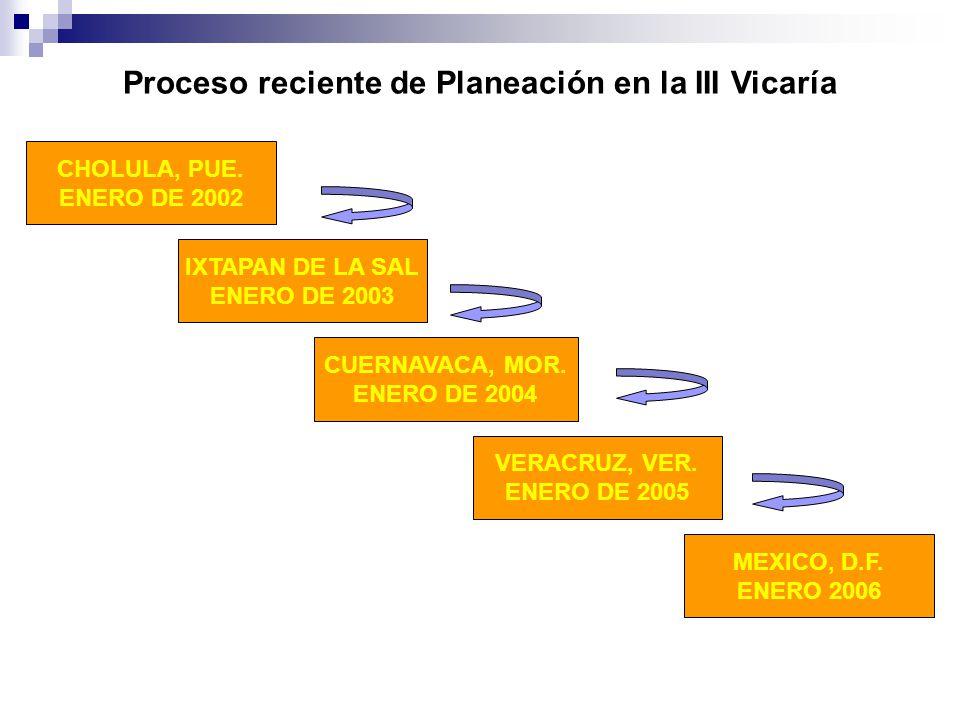 Proceso reciente de Planeación en la III Vicaría