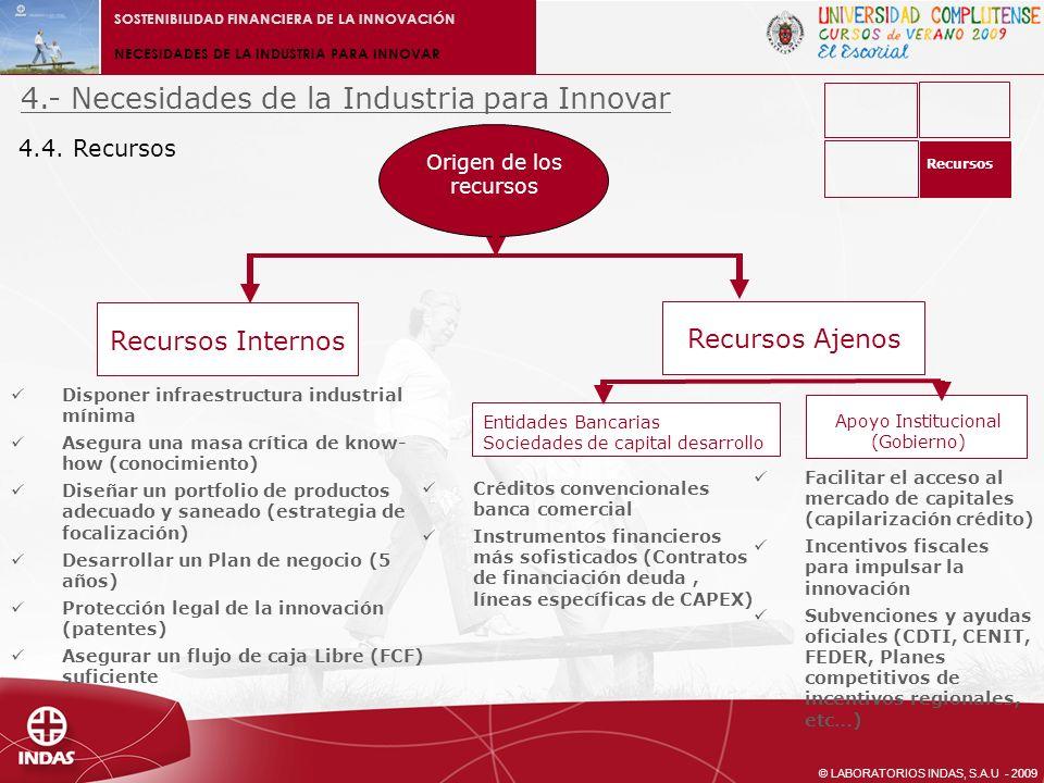 4.- Necesidades de la Industria para Innovar