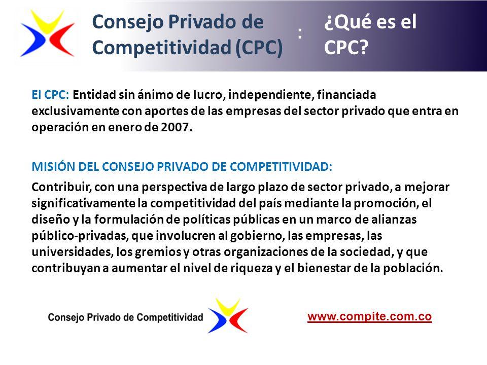 Consejo Privado de Competitividad (CPC) ¿Qué es el CPC