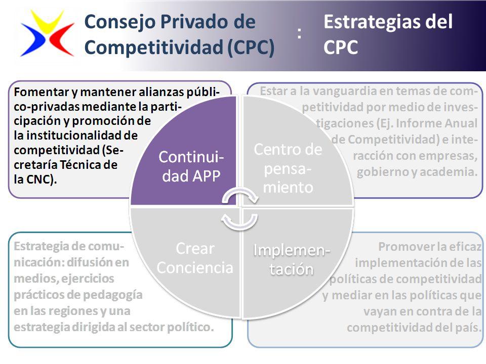 Consejo Privado de Competitividad (CPC) Estrategias del CPC