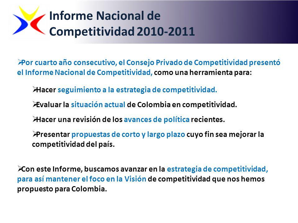 Informe Nacional de Competitividad 2010-2011