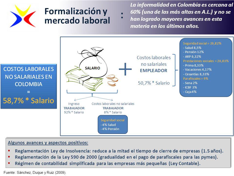 : Formalización y mercado laboral