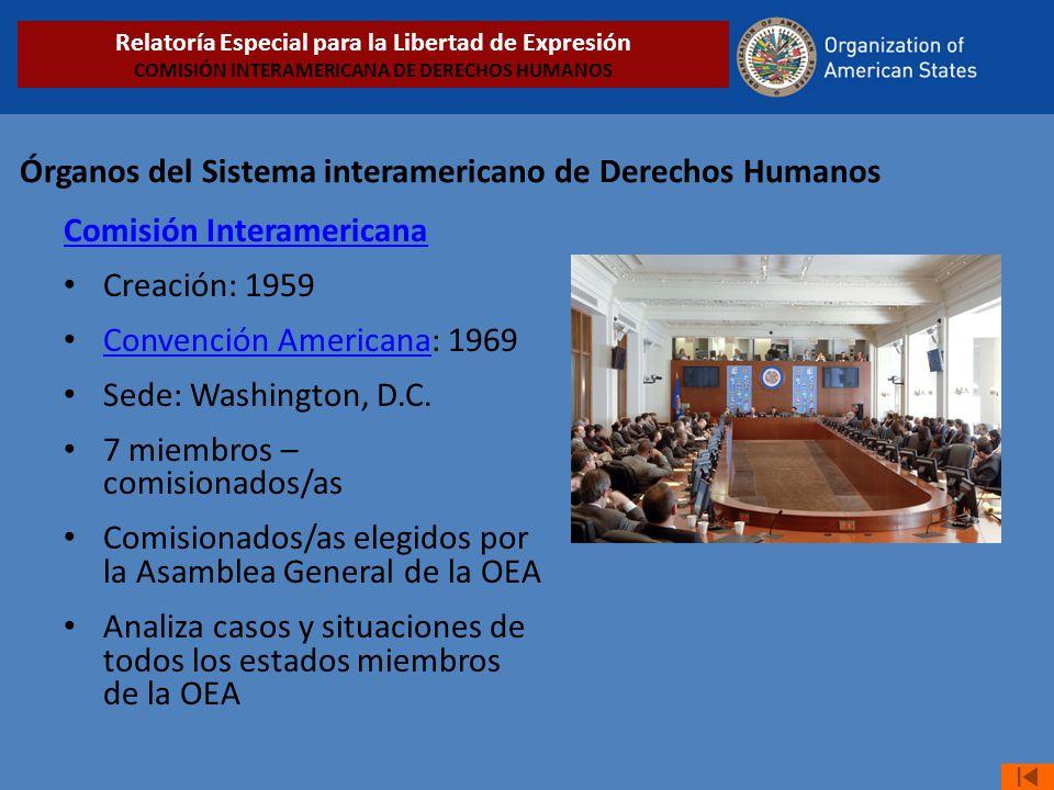 Órganos del Sistema interamericano de Derechos Humanos