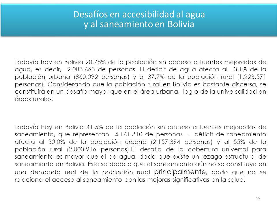 Desafíos en accesibilidad al agua y al saneamiento en Bolivia