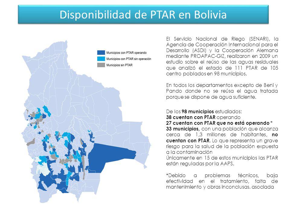 Disponibilidad de PTAR en Bolivia