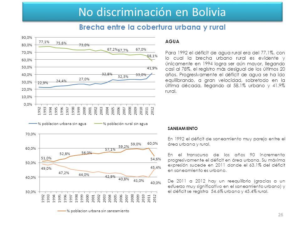 No discriminación en Bolivia