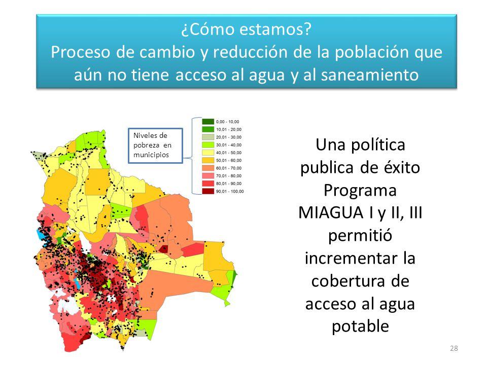 Una política publica de éxito Programa MIAGUA I y II, III