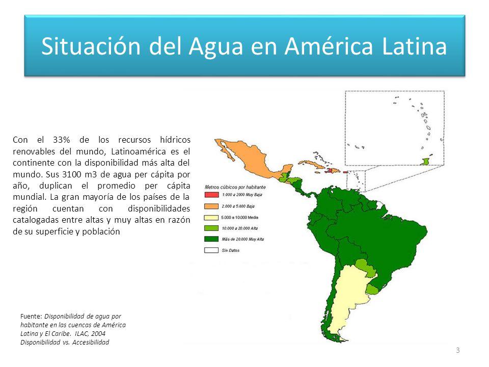 Situación del Agua en América Latina