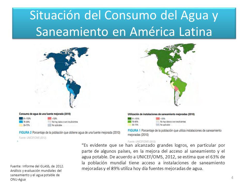 Situación del Consumo del Agua y Saneamiento en América Latina
