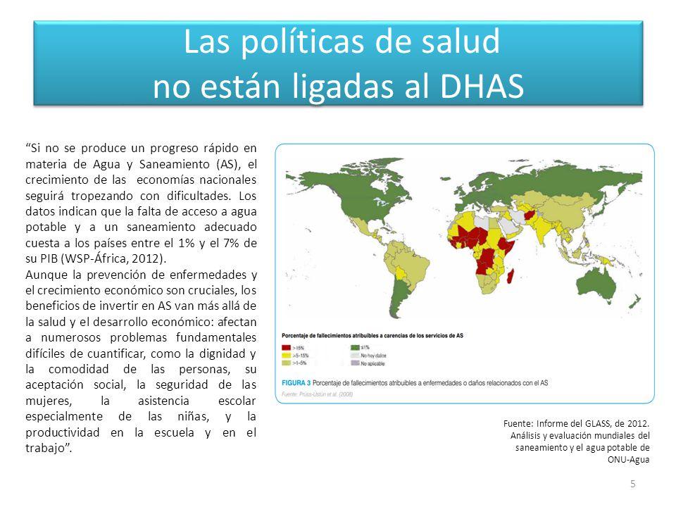 Las políticas de salud no están ligadas al DHAS