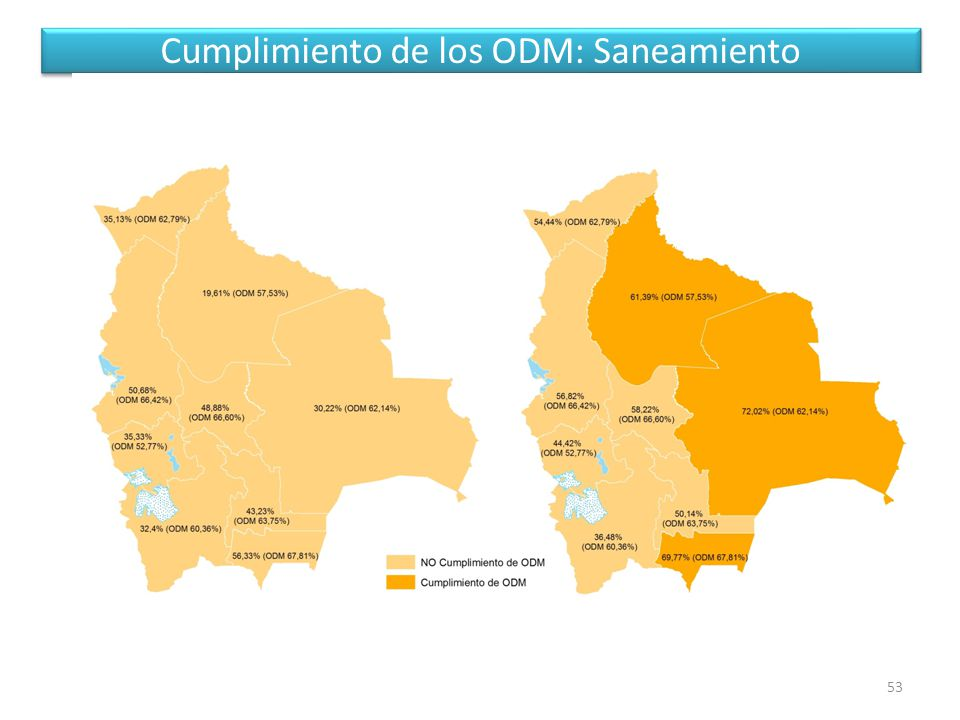 Cumplimiento de los ODM: Saneamiento