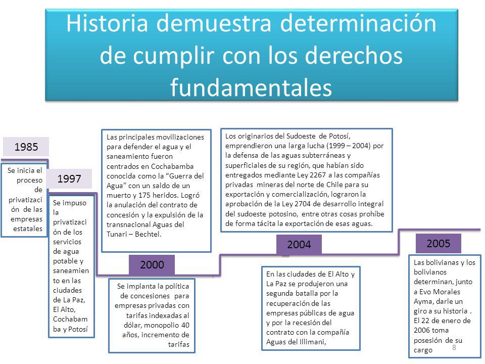 Historia demuestra determinación de cumplir con los derechos fundamentales