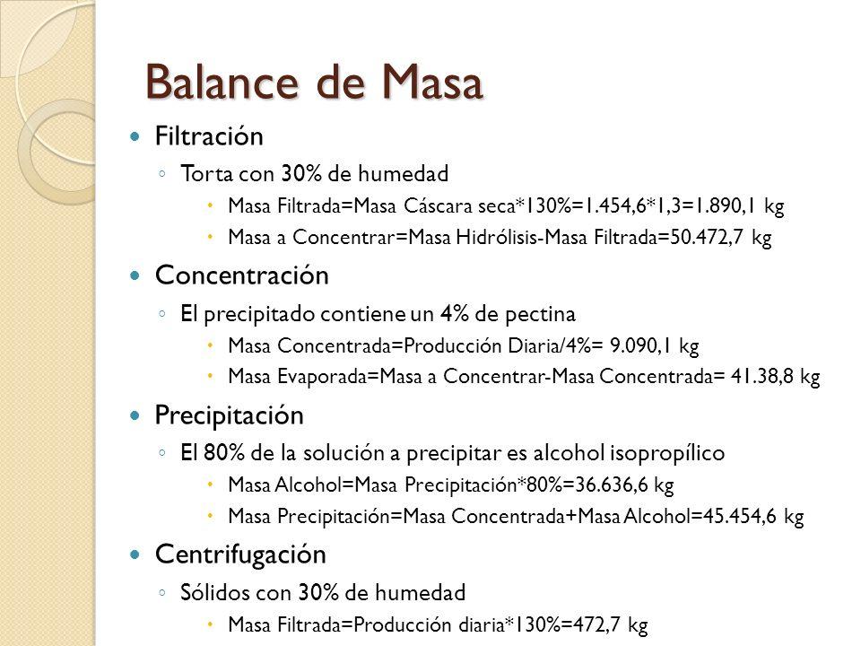 Balance de Masa Filtración Concentración Precipitación Centrifugación